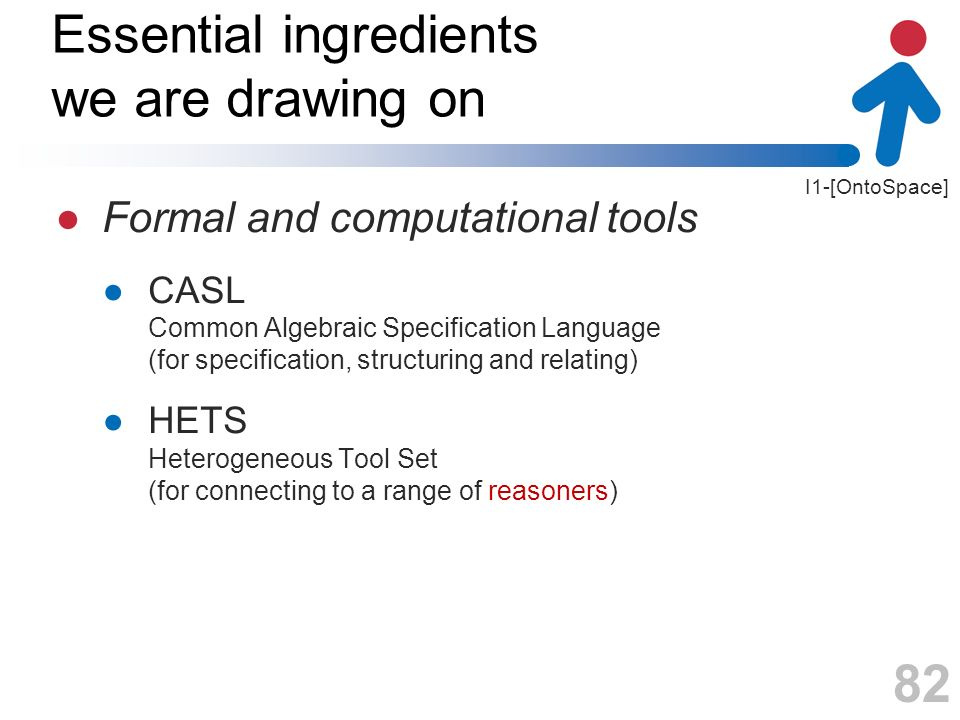 I1-[OntoSpace] 82 Essential ingredients we are drawing on Formal and computational tools CASL Common Algebraic Specification Language (for specificati