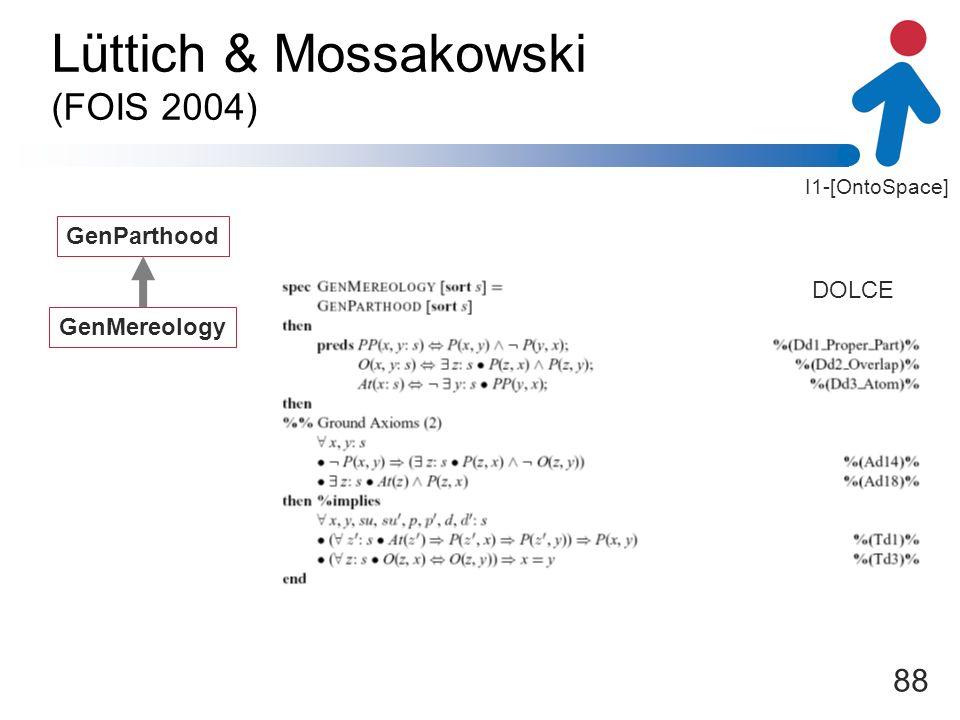 I1-[OntoSpace] 88 Lüttich & Mossakowski (FOIS 2004) GenMereology GenParthood DOLCE