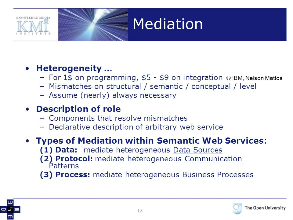 12 Mediation Heterogeneity … –For 1$ on programming, $5 - $9 on integration –Mismatches on structural / semantic / conceptual / level –Assume (nearly) always necessary Description of role –Components that resolve mismatches –Declarative description of arbitrary web service Types of Mediation within Semantic Web Services: (1) Data: mediate heterogeneous Data Sources (2) Protocol: mediate heterogeneous Communication Patterns (3) Process: mediate heterogeneous Business Processes © IBM, Nelson Mattos