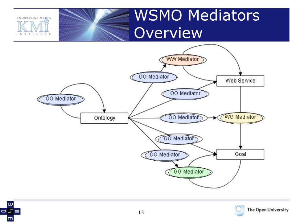 13 WSMO Mediators Overview