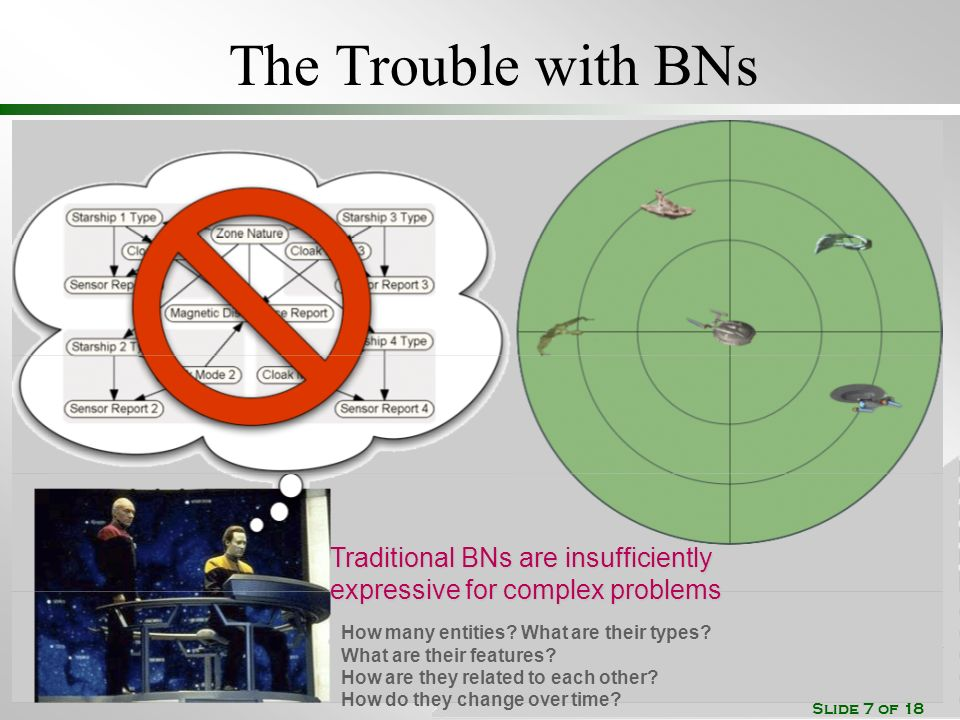Slide 7 of 18 The Trouble with BNs Traditional BNs are insufficiently expressive for complex problems How many entities.