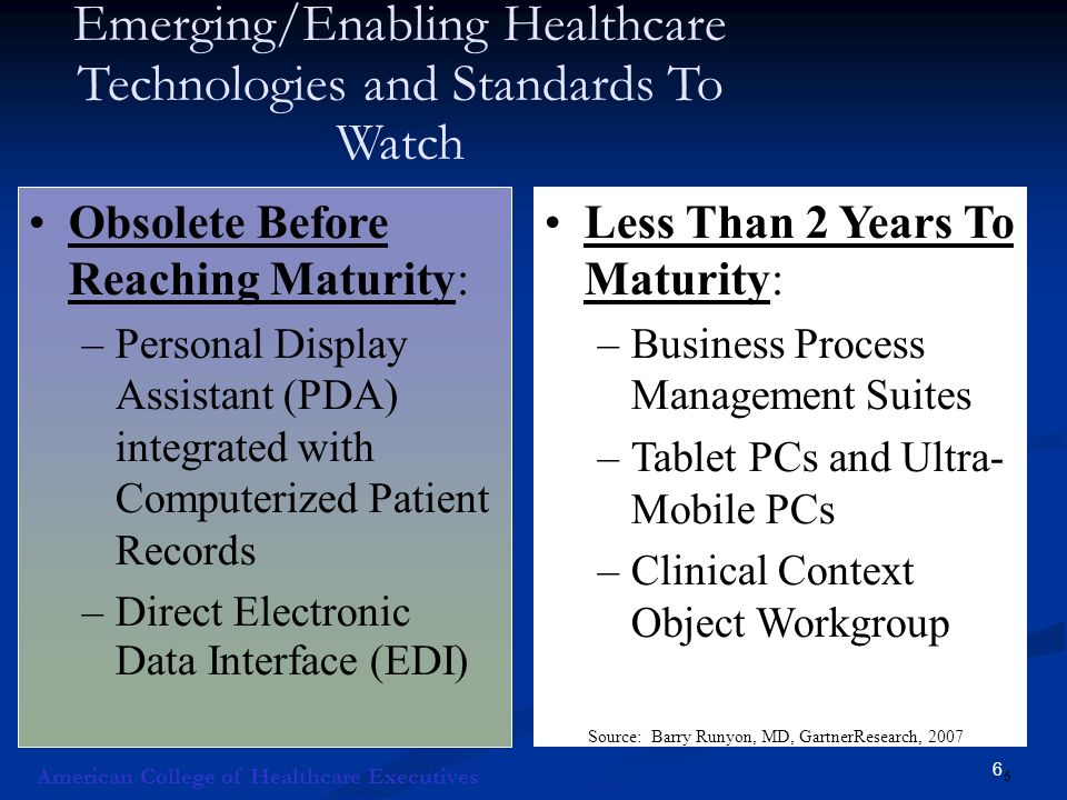 6 Emerging/Enabling Healthcare Technologies and Standards To Watch Obsolete Before Reaching Maturity: –Personal Display Assistant (PDA) integrated with Computerized Patient Records –Direct Electronic Data Interface (EDI) Less Than 2 Years To Maturity: –Business Process Management Suites –Tablet PCs and Ultra- Mobile PCs –Clinical Context Object Workgroup American College of Healthcare Executives 6 Source: Barry Runyon, MD, GartnerResearch, 2007
