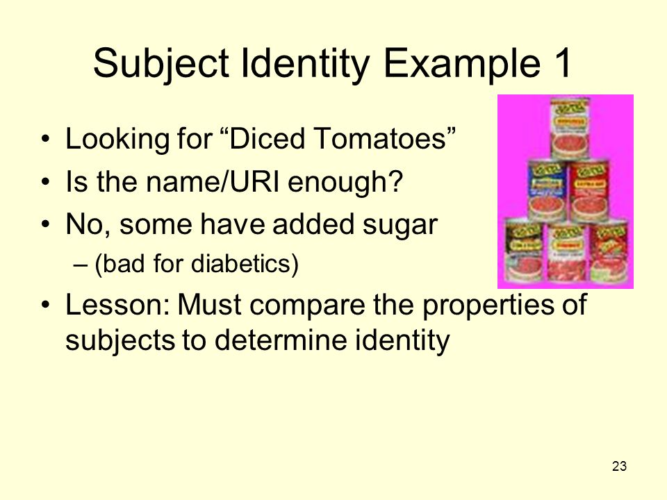 23 Subject Identity Example 1 Looking for Diced Tomatoes Is the name/URI enough.