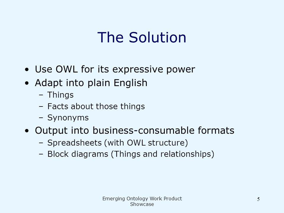 Emerging Ontology Work Product Showcase 5 The Solution Use OWL for its expressive power Adapt into plain English –Things –Facts about those things –Synonyms Output into business-consumable formats –Spreadsheets (with OWL structure) –Block diagrams (Things and relationships)