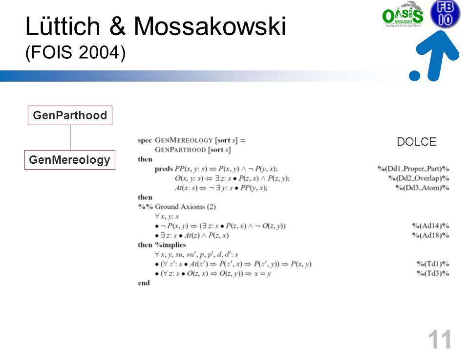 11 Lüttich & Mossakowski (FOIS 2004) GenMereology GenParthood DOLCE