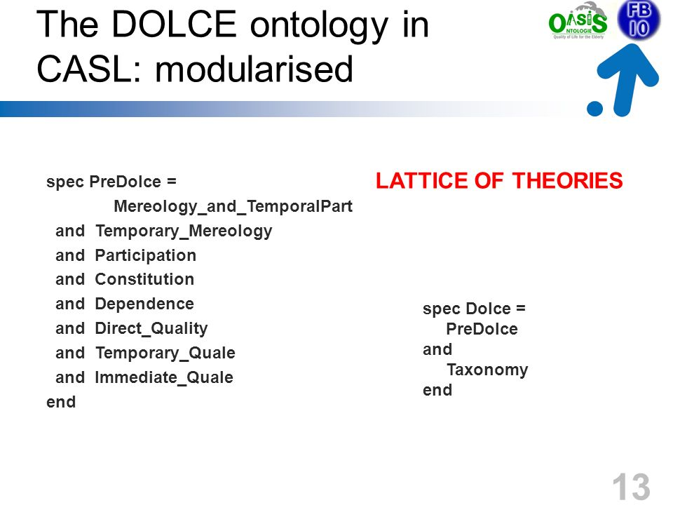 13 The DOLCE ontology in CASL: modularised spec PreDolce = Mereology_and_TemporalPart and Temporary_Mereology and Participation and Constitution and D