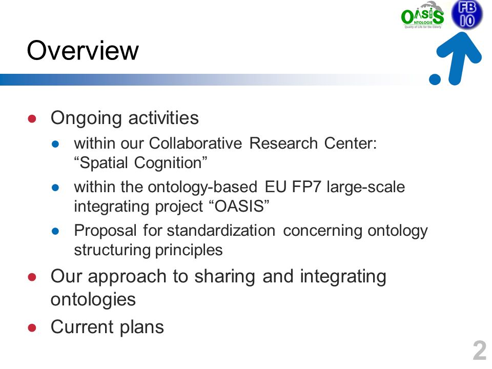 Overview Ongoing activities within our Collaborative Research Center: Spatial Cognition within the ontology-based EU FP7 large-scale integrating project OASIS Proposal for standardization concerning ontology structuring principles Our approach to sharing and integrating ontologies Current plans 2
