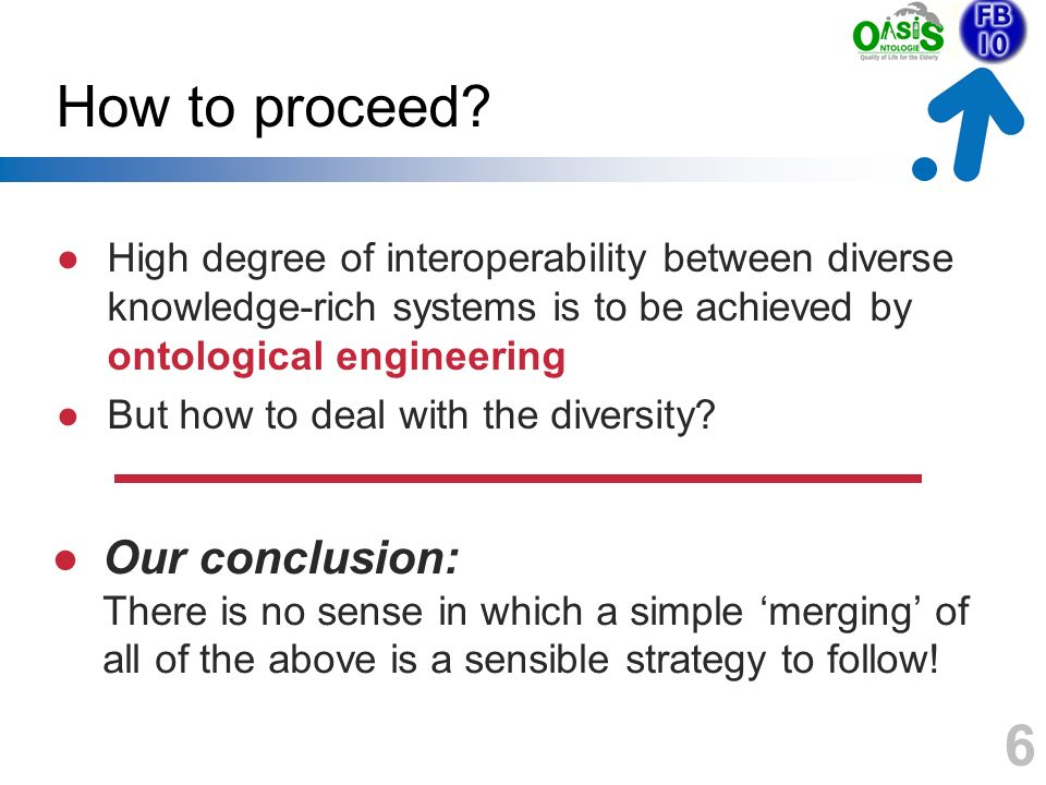 6 How to proceed? High degree of interoperability between diverse knowledge-rich systems is to be achieved by ontological engineering But how to deal