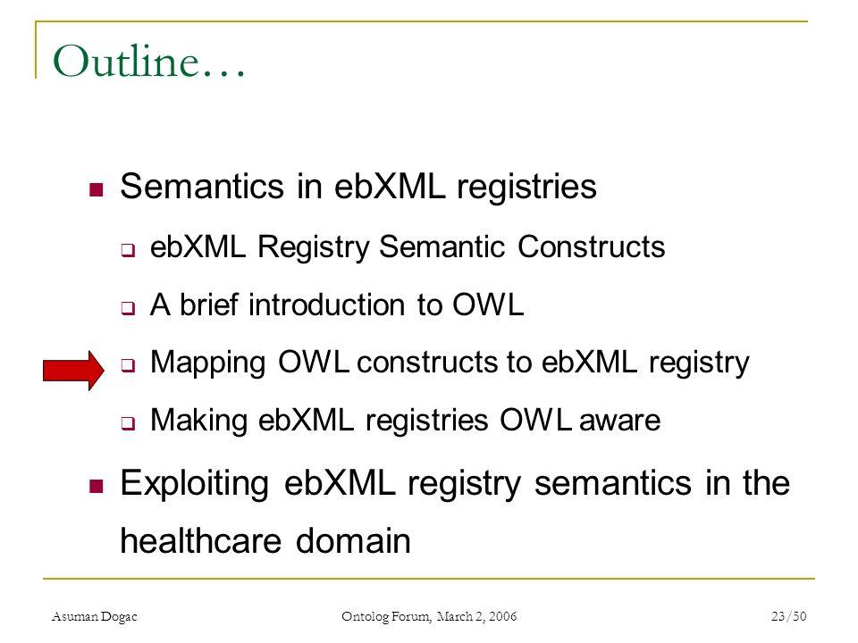 Asuman Dogac Ontolog Forum, March 2, 2006 23/50 Outline… Semantics in ebXML registries ebXML Registry Semantic Constructs A brief introduction to OWL