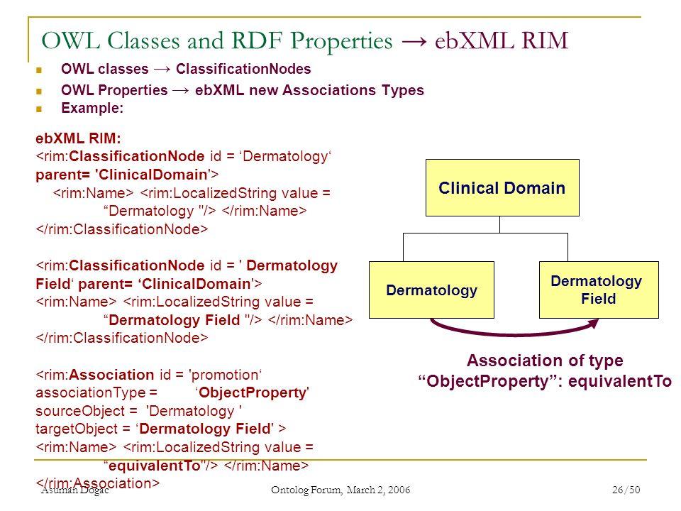Asuman Dogac Ontolog Forum, March 2, 2006 26/50 OWL Classes and RDF Properties ebXML RIM OWL classes ClassificationNodes OWL Properties ebXML new Asso