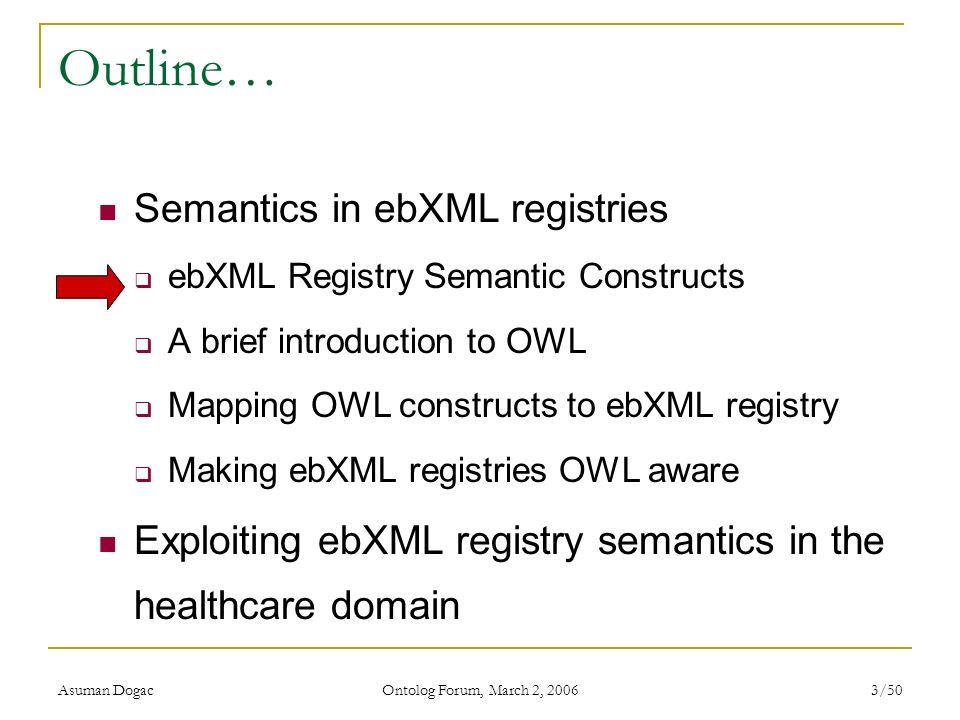 Asuman Dogac Ontolog Forum, March 2, 2006 3/50 Outline… Semantics in ebXML registries ebXML Registry Semantic Constructs A brief introduction to OWL M