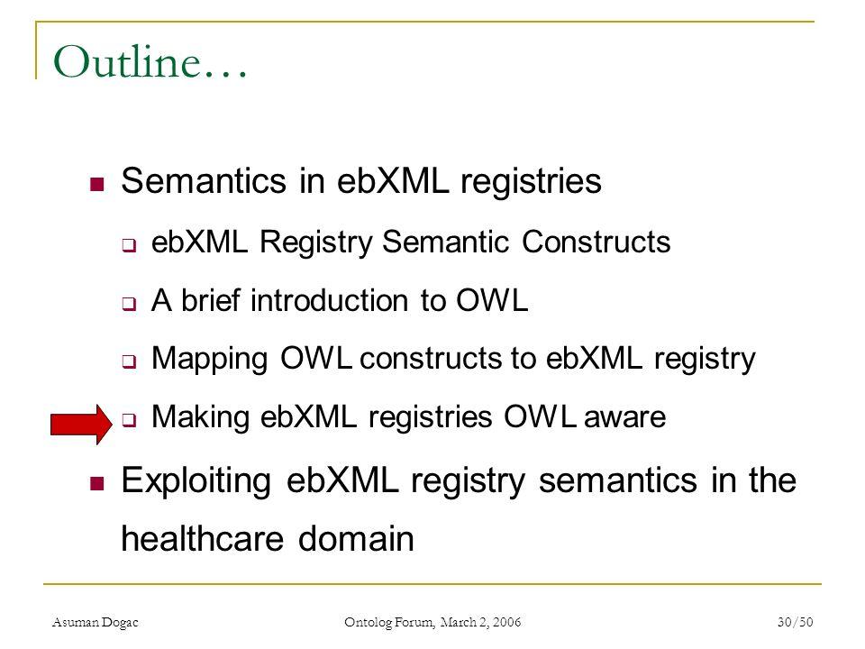 Asuman Dogac Ontolog Forum, March 2, 2006 30/50 Outline… Semantics in ebXML registries ebXML Registry Semantic Constructs A brief introduction to OWL