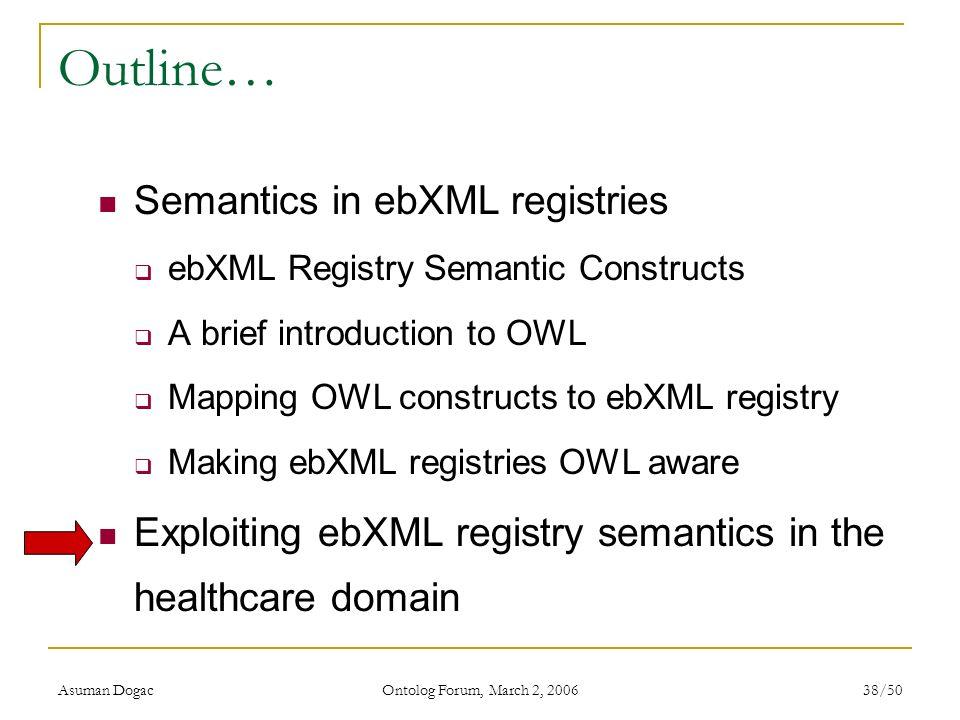 Asuman Dogac Ontolog Forum, March 2, 2006 38/50 Outline… Semantics in ebXML registries ebXML Registry Semantic Constructs A brief introduction to OWL