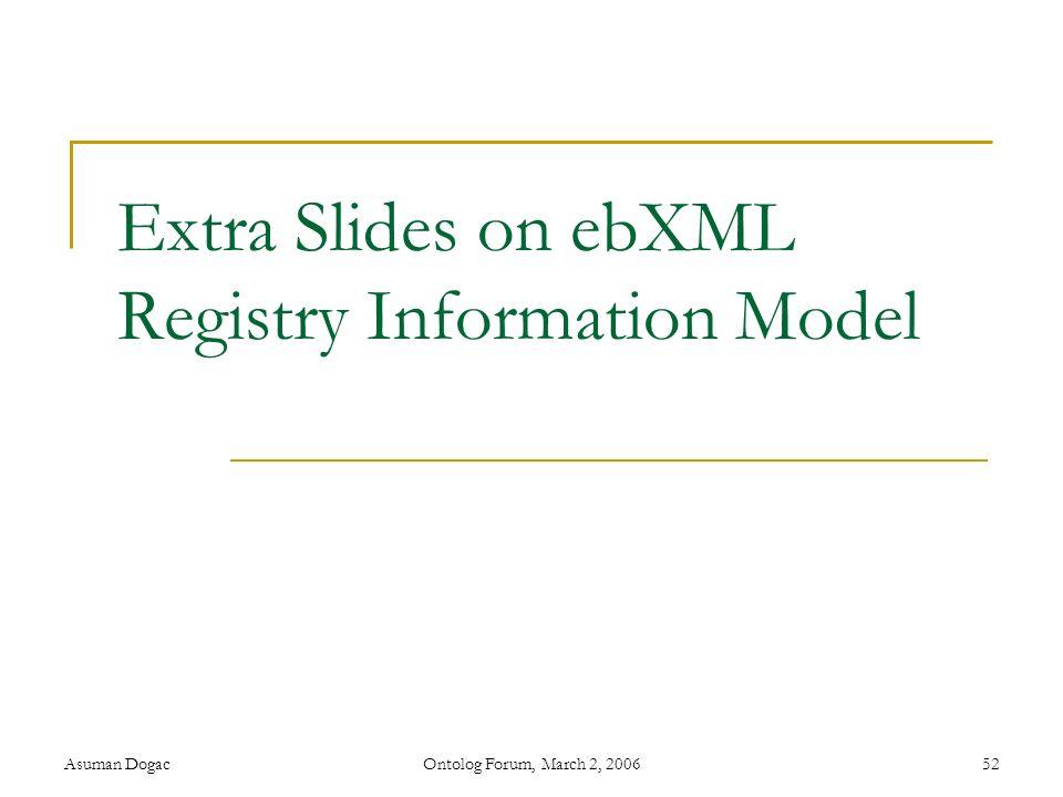 Asuman DogacOntolog Forum, March 2, 200652 Extra Slides on ebXML Registry Information Model