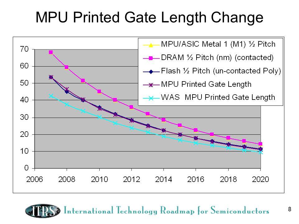8 MPU Printed Gate Length Change