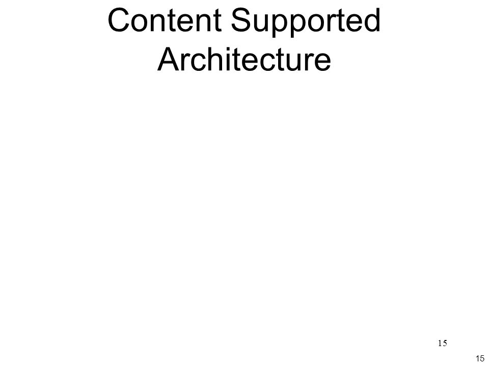 15 Content Supported Architecture