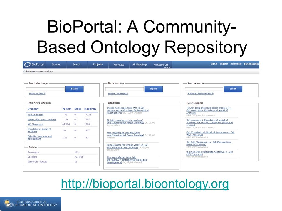 BioPortal: A Community- Based Ontology Repository
