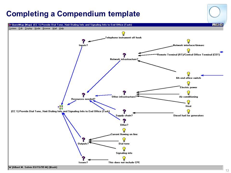 © Simon Buckingham Shum 12 Modelling organisational processes in Compendium using a Template
