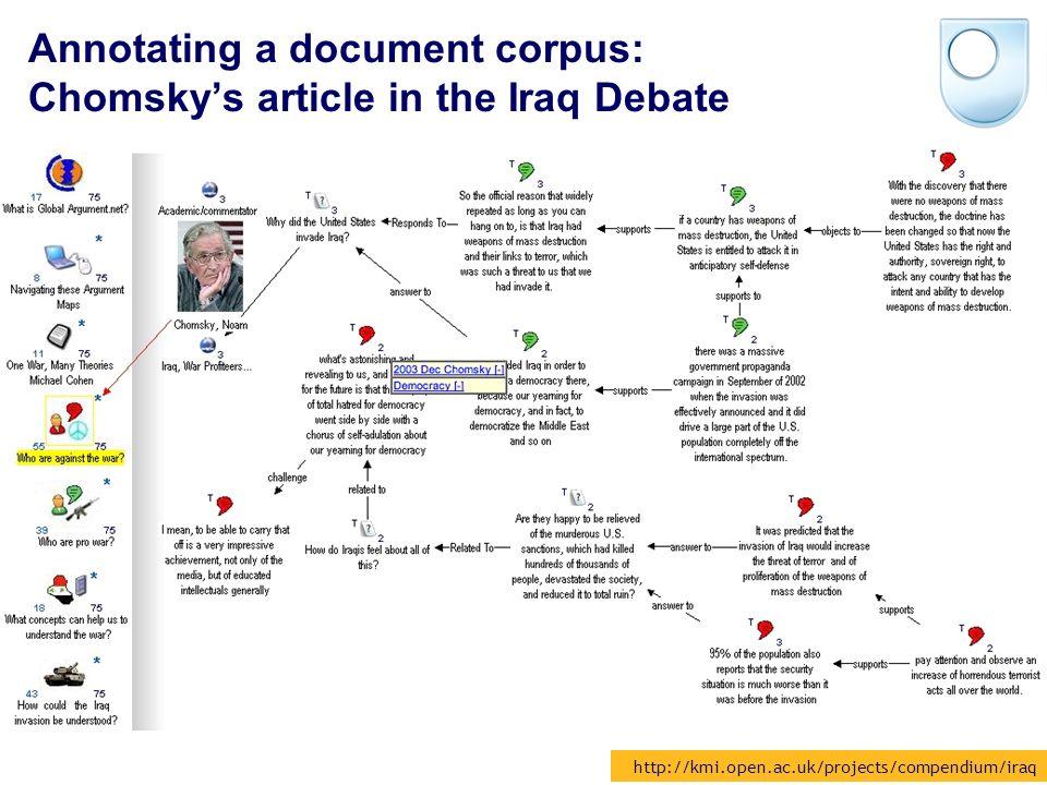 © Simon Buckingham Shum 20 Modelling a document corpus: The Iraq Debate http://kmi.open.ac.uk/projects/compendium/iraq