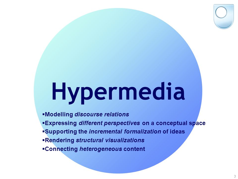 © Simon Buckingham Shum 2 Hypermedia Discourse