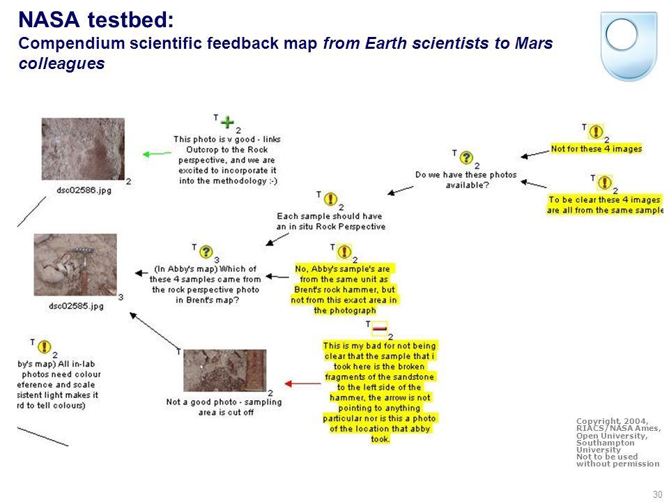 © Simon Buckingham Shum 29 CoAKTinG NASA testbed: Compendium-based photo analysis by geologists on Mars Copyright, 2004, RIACS/NASA Ames, Open Univers