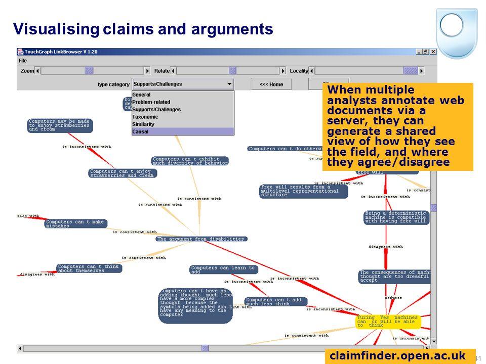 © Simon Buckingham Shum 40 Semantic del.icio.us: KMis ClaimSpotter assigning and linking freeform tags Sereno, B., Buckingham Shum, S. and Motta, E. (