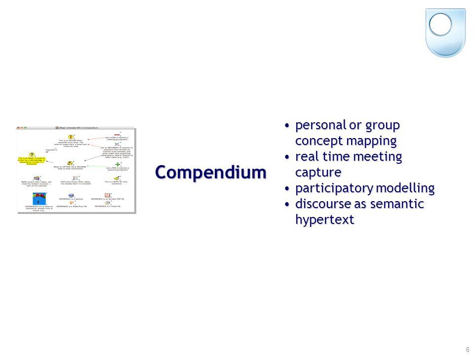 © Simon Buckingham Shum 6 Compendium personal or group concept mappingpersonal or group concept mapping real time meeting capturereal time meeting capture participatory modellingparticipatory modelling discourse as semantic hypertextdiscourse as semantic hypertext