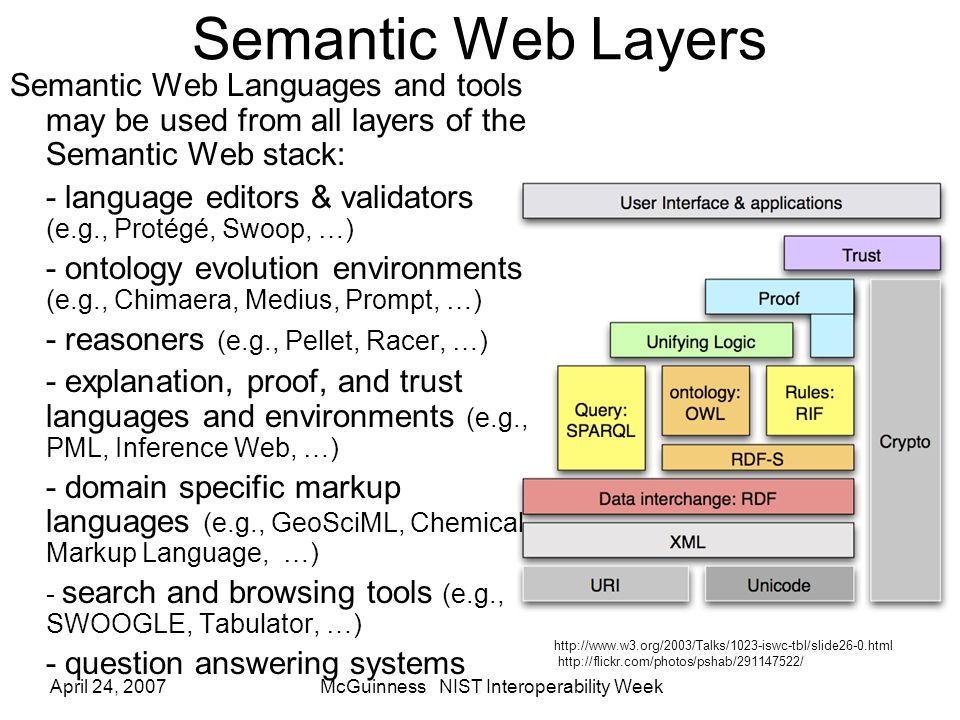 April 24, 2007McGuinness NIST Interoperability Week Semantic Web Layers Semantic Web Languages and tools may be used from all layers of the Semantic Web stack: - language editors & validators (e.g., Protégé, Swoop, …) - ontology evolution environments (e.g., Chimaera, Medius, Prompt, …) - reasoners (e.g., Pellet, Racer, …) - explanation, proof, and trust languages and environments (e.g., PML, Inference Web, …) - domain specific markup languages (e.g., GeoSciML, Chemical Markup Language, …) - search and browsing tools (e.g., SWOOGLE, Tabulator, …) - question answering systems http://www.w3.org/2003/Talks/1023-iswc-tbl/slide26-0.html http://flickr.com/photos/pshab/291147522/