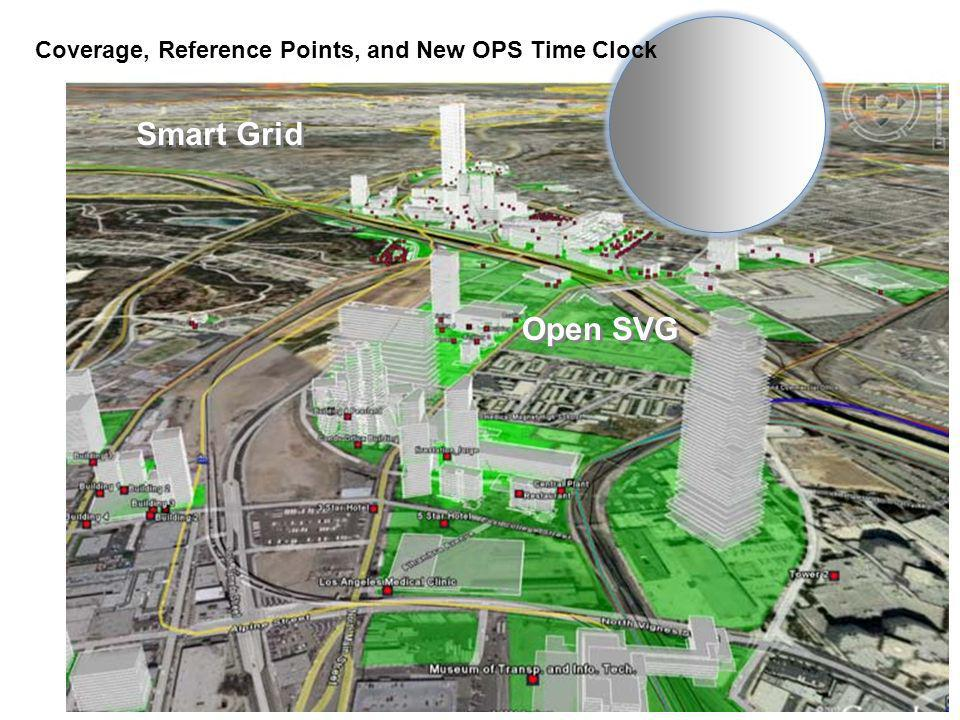 Coverage, Reference Points, and New OPS Time Clock Smart Grid Open SVG