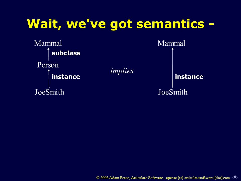 4 © 2006 Adam Pease, Articulate Software - apease [at] articulatesoftware [dot] com Wait, we ve got semantics - Person Mammal JoeSmith instance subclass implies Mammal JoeSmith instance