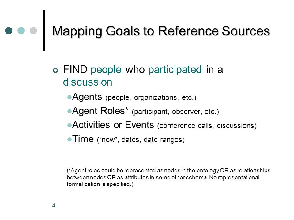 4 Mapping Goals to Reference Sources FIND people who participated in a discussion Agents (people, organizations, etc.) Agent Roles* (participant, observer, etc.) Activities or Events (conference calls, discussions) Time (now, dates, date ranges) (*Agent roles could be represented as nodes in the ontology OR as relationships between nodes OR as attributes in some other schema.