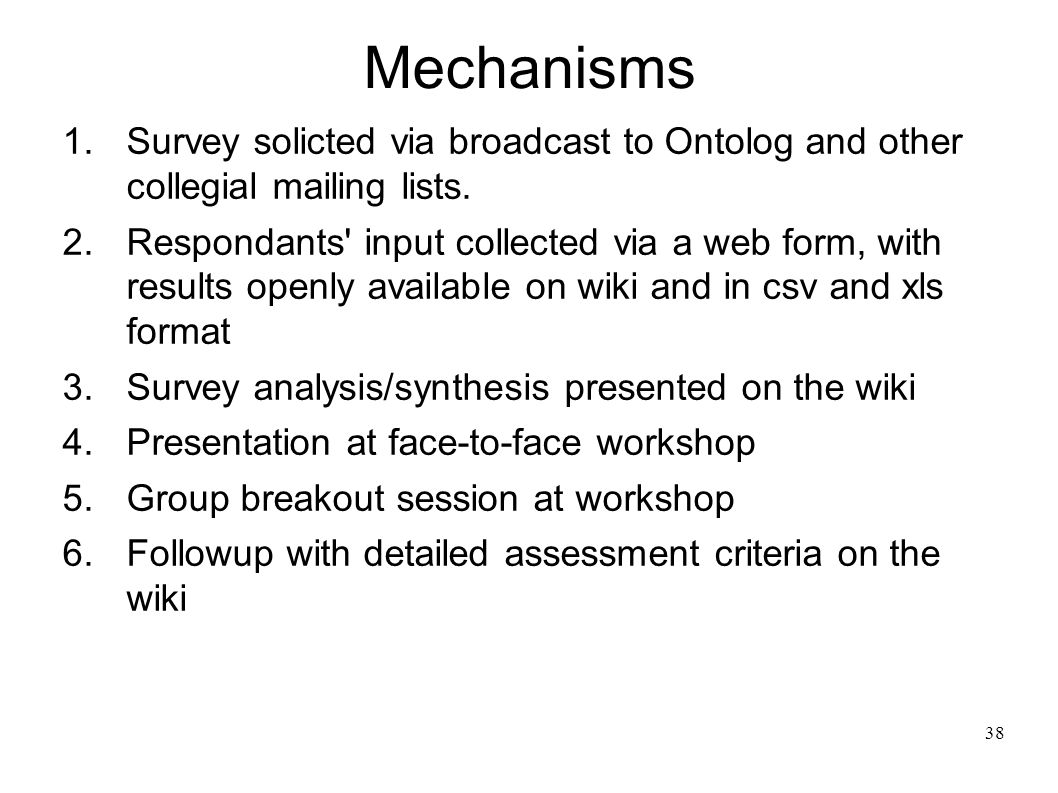 38 Mechanisms 1.Survey solicted via broadcast to Ontolog and other collegial mailing lists.