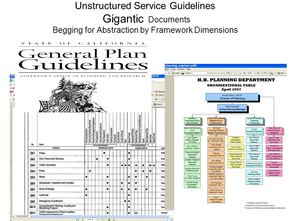 Unstructured Service Guidelines Gigantic Documents Begging for Abstraction by Framework Dimensions