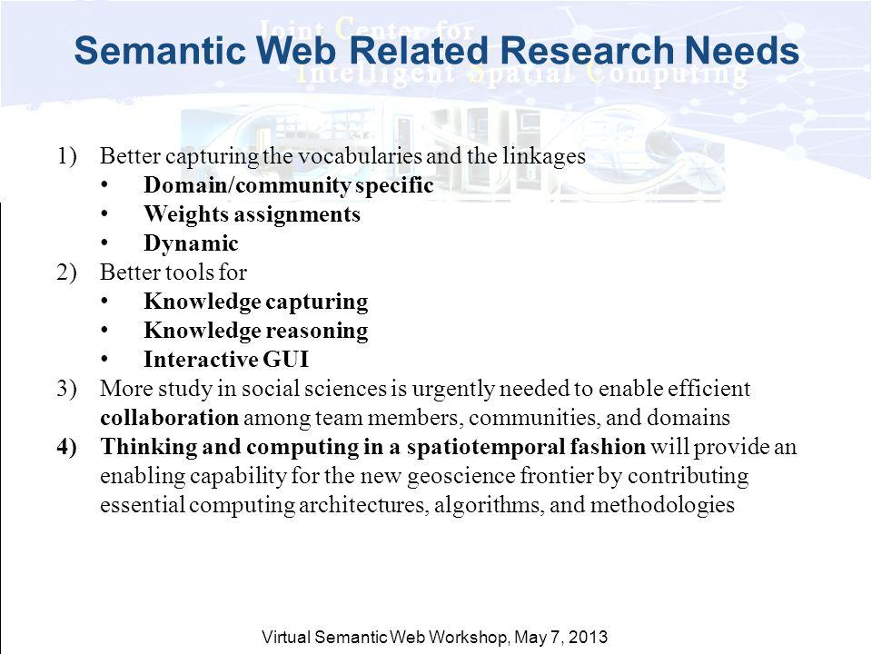 Virtual Semantic Web Workshop, May 7, 2013 Semantic Web Related Research Needs 1)Better capturing the vocabularies and the linkages Domain/community s