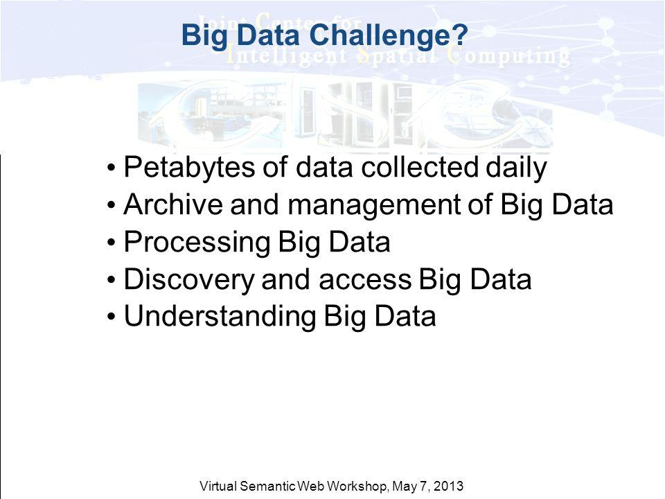 Virtual Semantic Web Workshop, May 7, 2013 Big Data Challenge? Petabytes of data collected daily Archive and management of Big Data Processing Big Dat