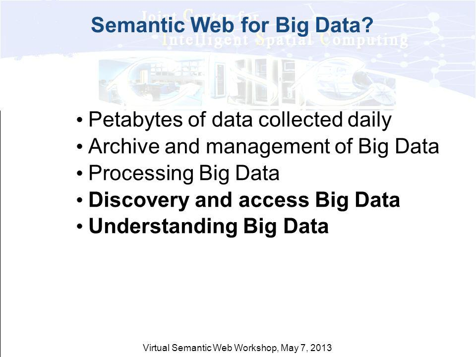 Virtual Semantic Web Workshop, May 7, 2013 Semantic Web for Big Data? Petabytes of data collected daily Archive and management of Big Data Processing