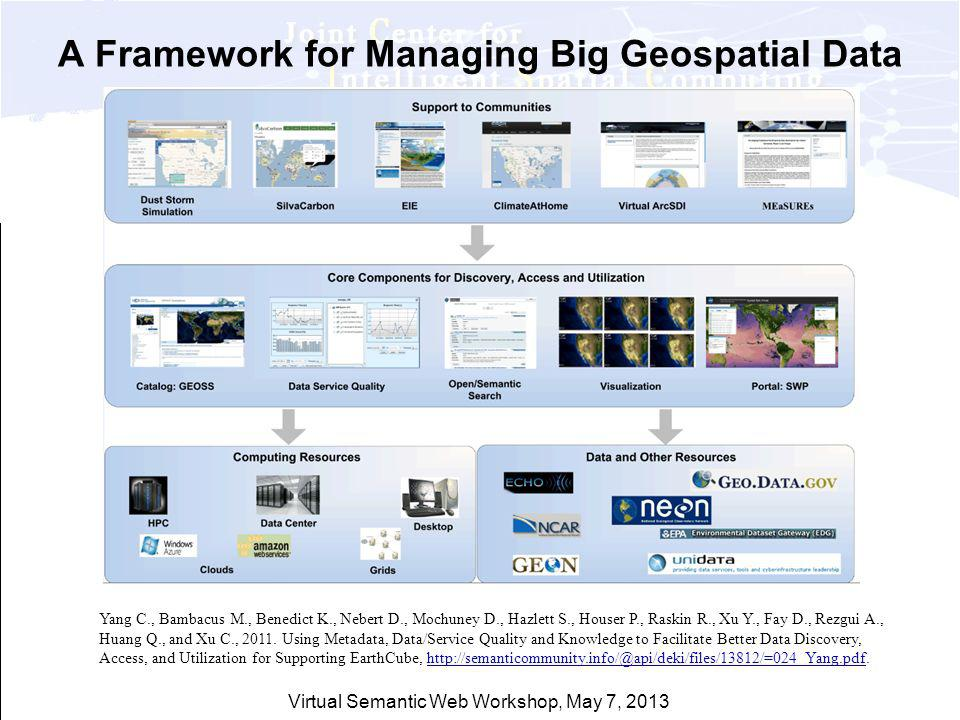 Virtual Semantic Web Workshop, May 7, 2013 A Framework for Managing Big Geospatial Data Yang C., Bambacus M., Benedict K., Nebert D., Mochuney D., Haz