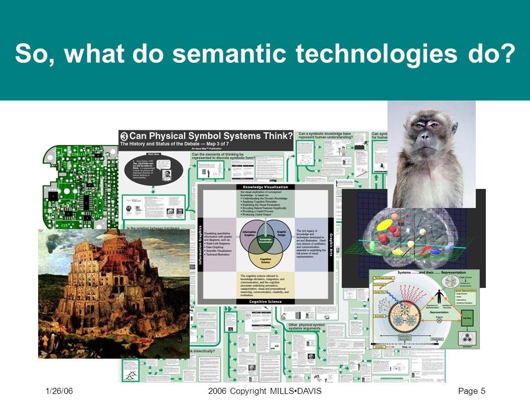 1/26/062006 Copyright MILLSDAVISPage 5 So, what do semantic technologies do?
