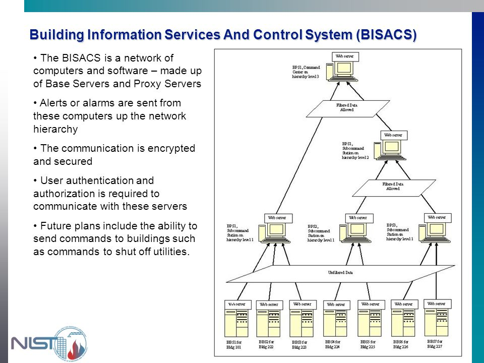 BISACS, Up Close The BISACS Base Server (BBS) controls one or more networks of devices Alerts or alarms are generated by the Services Interfaces (SI) and sent to the BBS via CAP messages Alerts and alarms are collected at the BISACS Proxy Servers (BPS) The BPS can be monitored by the PSAP or they can inject these alerts into the Standard Access Point of another public safety network First responders can log back into the BBS and look at various building information to better assess the emergency scenarios.