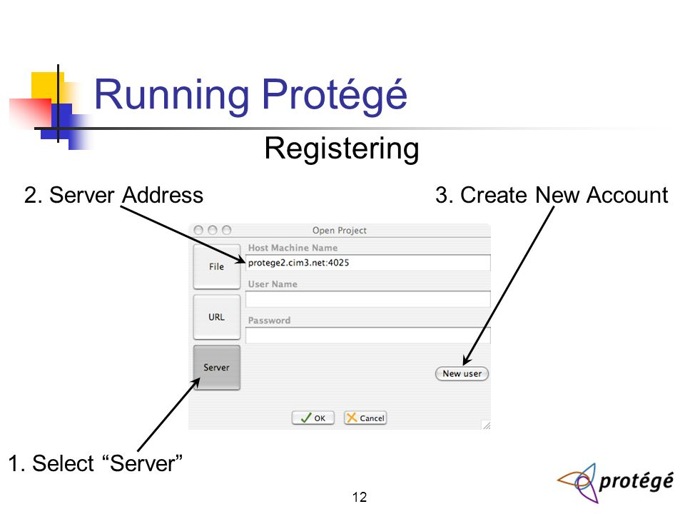 12 Running Protégé Registering 1. Select Server 3. Create New Account2. Server Address