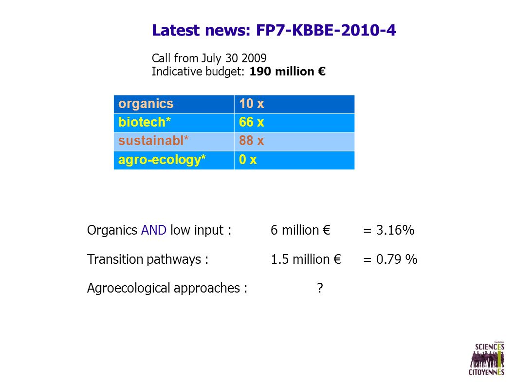 Latest news: FP7-KBBE-2010-4 Call from July 30 2009 Indicative budget: 190 million Organics AND low input : 6 million = 3.16% Transition pathways : 1.5 million = 0.79 % Agroecological approaches : .