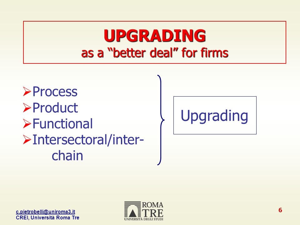 CREI, Università Roma Tre 6 UPGRADING as a better deal for firms Process Product Functional Intersectoral/inter- chain Upgrading