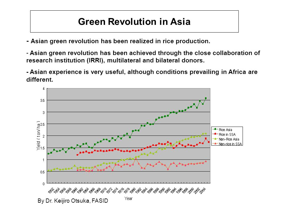 Green Revolution in Asia By Dr. Keijiro Otsuka, FASID - Asian green revolution has been realized in rice production. - Asian green revolution has been