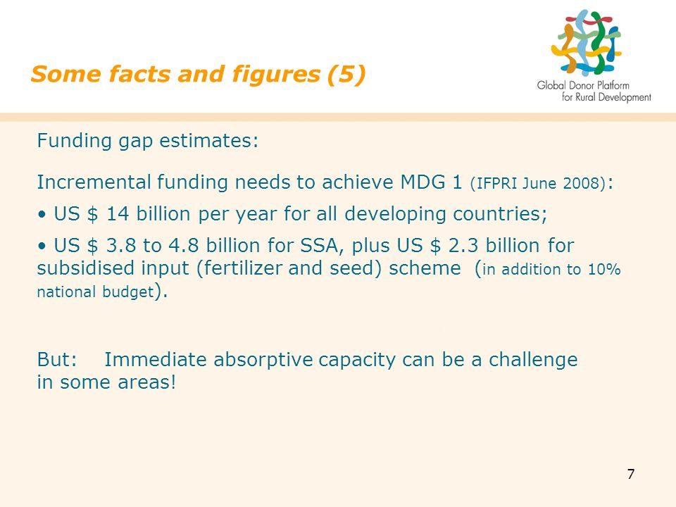 7 Funding gap estimates: Incremental funding needs to achieve MDG 1 (IFPRI June 2008) : US $ 14 billion per year for all developing countries; US $ 3.8 to 4.8 billion for SSA, plus US $ 2.3 billion for subsidised input (fertilizer and seed) scheme ( in addition to 10% national budget ).