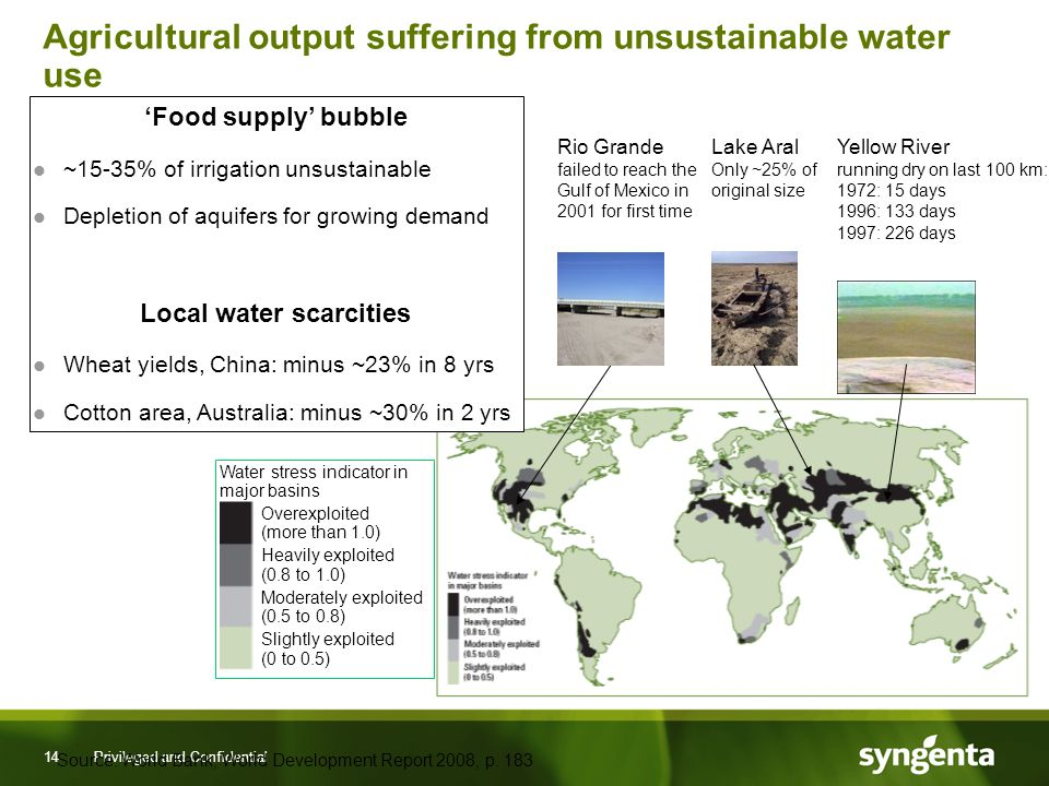 14 Privileged and Confidential Agricultural output suffering from unsustainable water use Source: World Bank, World Development Report 2008, p.