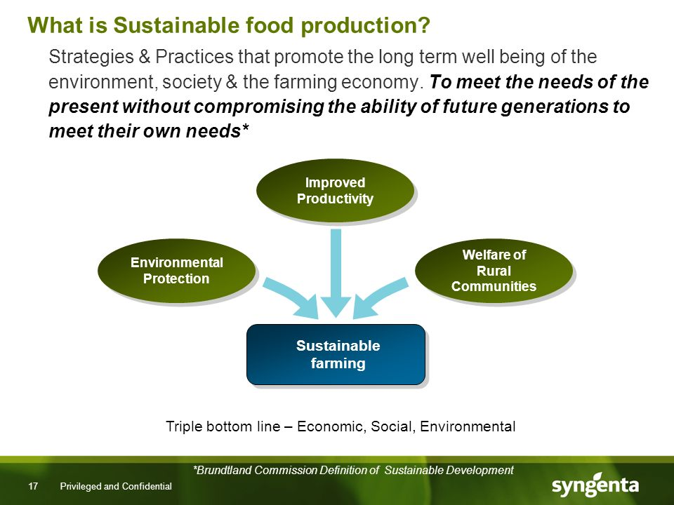 17 Privileged and Confidential What is Sustainable food production.