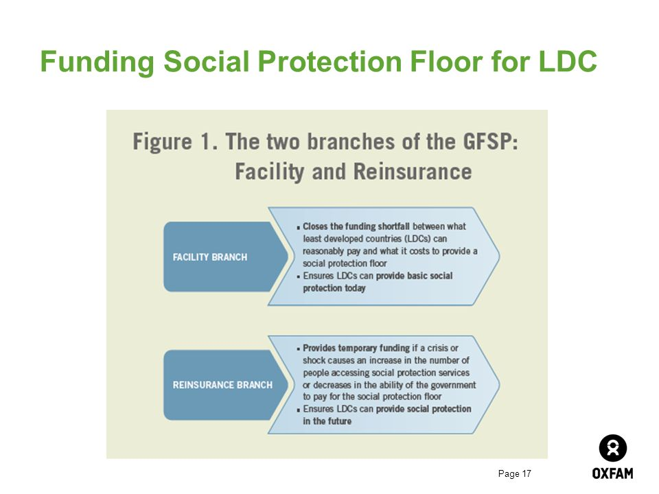 Page 17 Funding Social Protection Floor for LDC