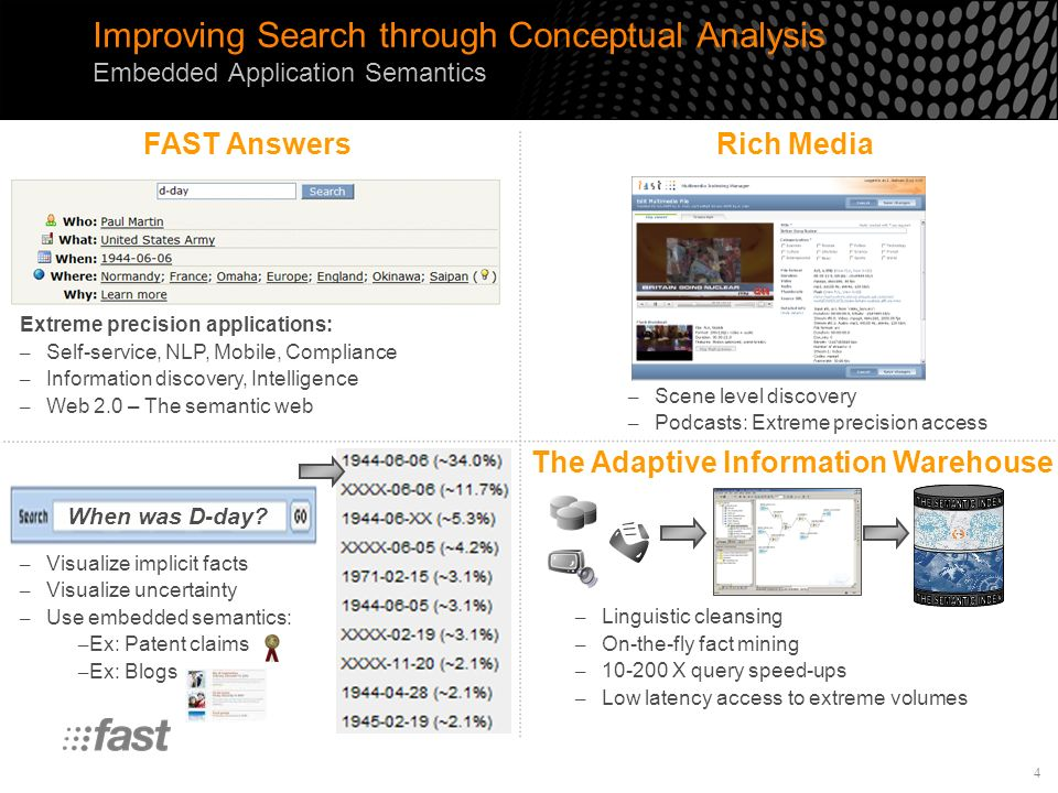 4 Improving Search through Conceptual Analysis Embedded Application Semantics FAST Answers Extreme precision applications: – Self-service, NLP, Mobile, Compliance – Information discovery, Intelligence – Web 2.0 – The semantic web Rich Media The Adaptive Information Warehouse – Scene level discovery – Podcasts: Extreme precision access – Linguistic cleansing – On-the-fly fact mining – X query speed-ups – Low latency access to extreme volumes When was D-day.