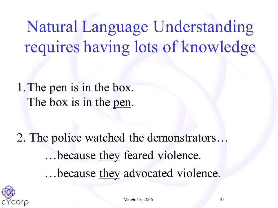 March 15, 200637 Natural Language Understanding requires having lots of knowledge 1.The pen is in the box.