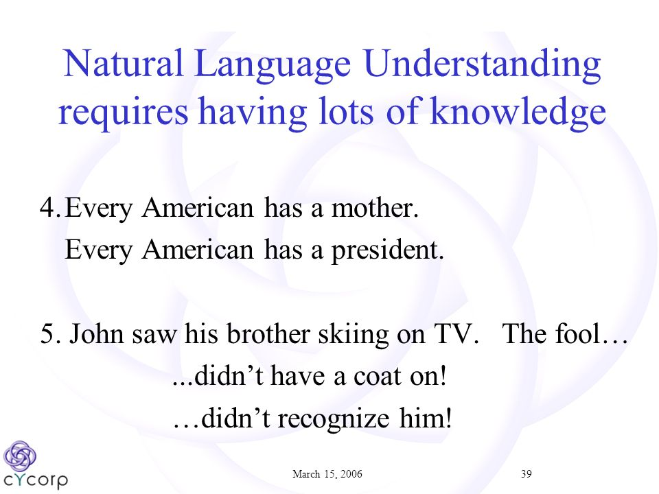March 15, 200639 Natural Language Understanding requires having lots of knowledge 4.Every American has a mother.